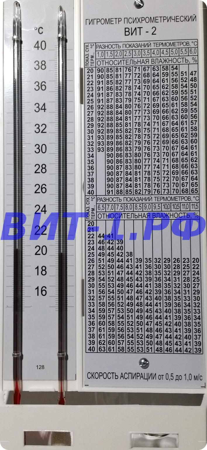 ВИТ-2 нанесена психрометрическая таблица